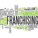 """Word Cloud """"Franchising"""""""